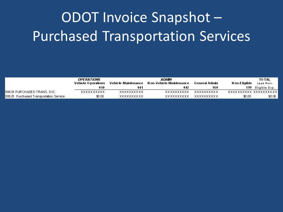 Examples of Eligible Expenses Property Taxes – Based upon valuation of property owned by Transit Vehicle Licensing and Registration Fees – Only Transi