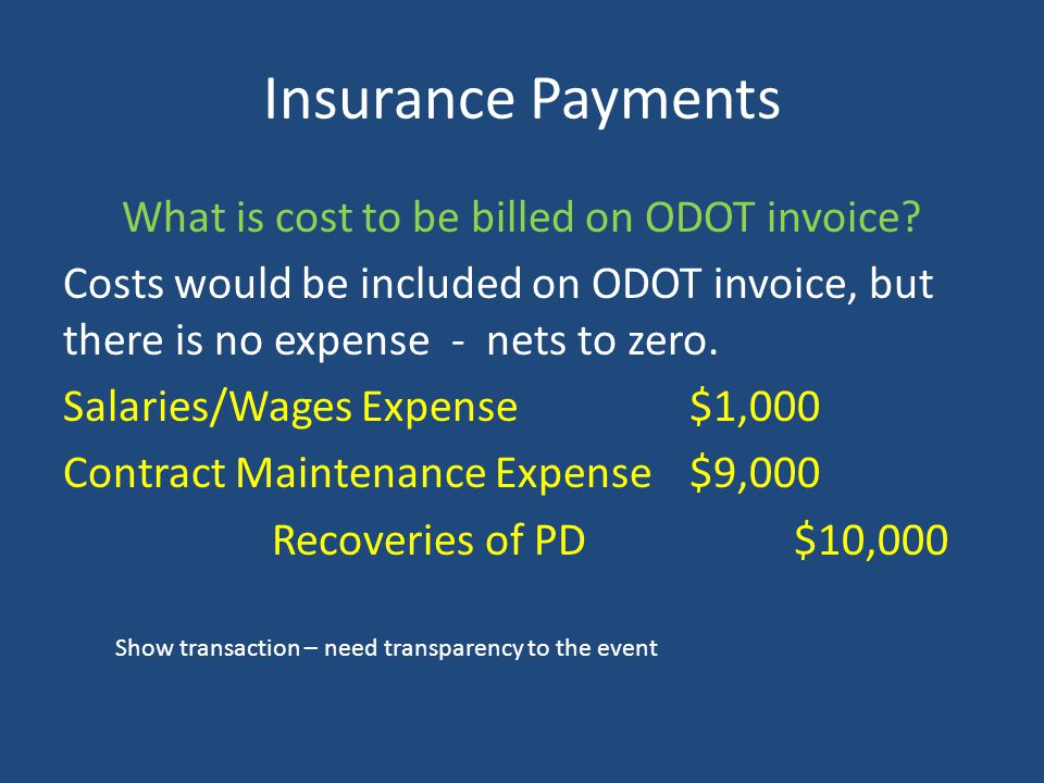Insurance Payments A vehicle incurs $10,000 damage in an accident. Insurance Company Reimburses $10,000 for vehicle damage. Local body shop completes