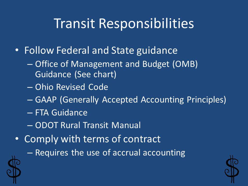 Transits Roles & Responsibilities