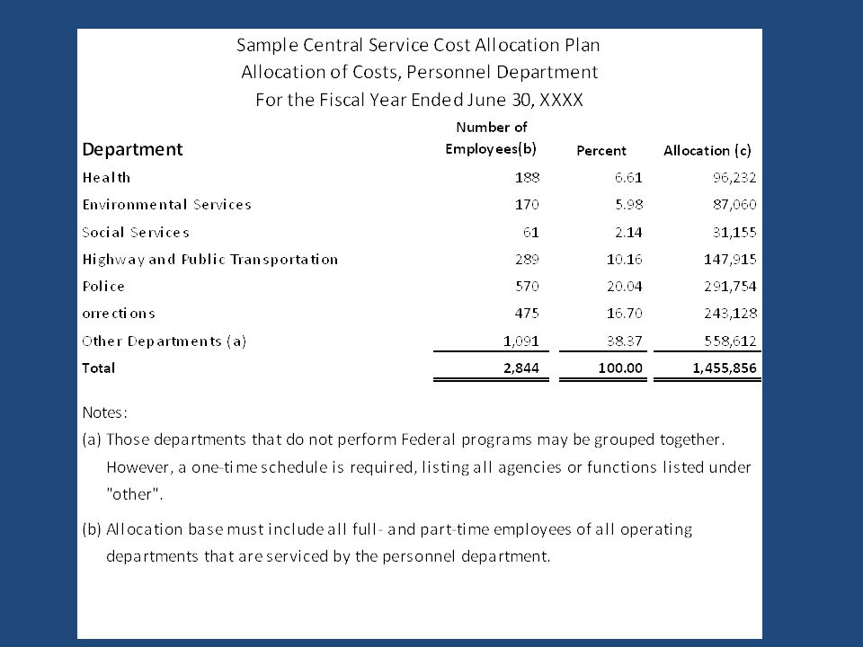 Cost Allocation Plans 1. Classify departmental indirect costs into functional cost groupings (cost pools) which benefit divisions of the agency in sig