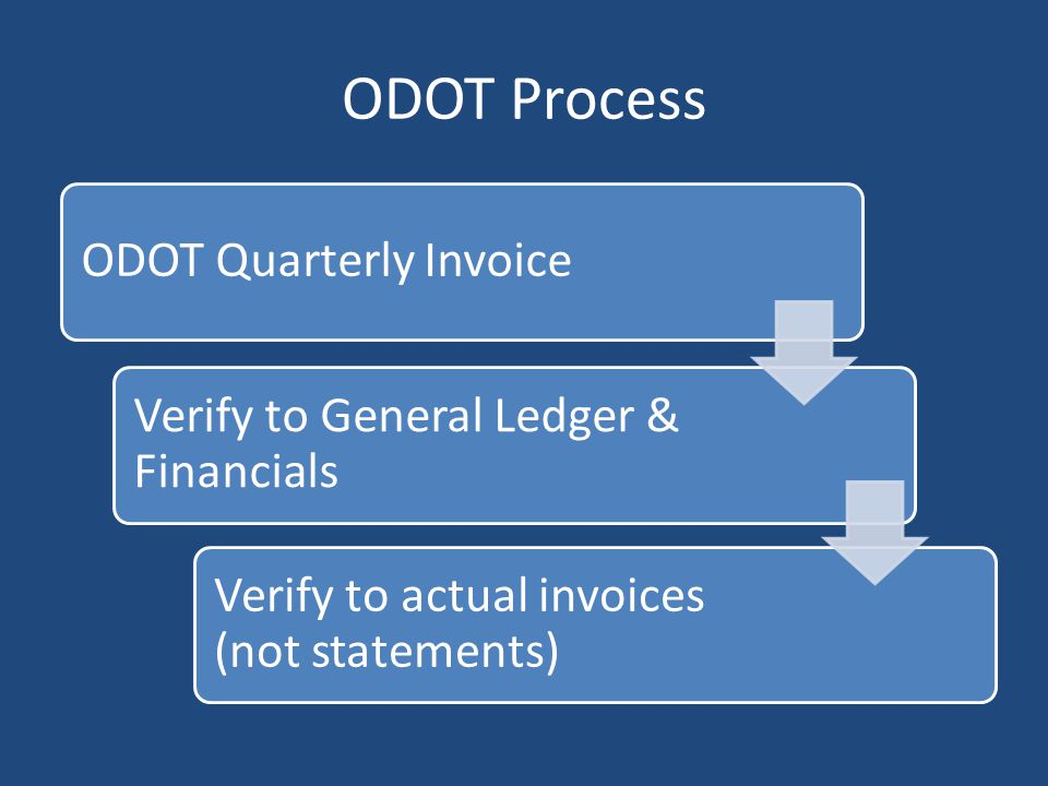 Transit Process Invoice ReceiptReview and ApproveProcess for PaymentRetain documentation