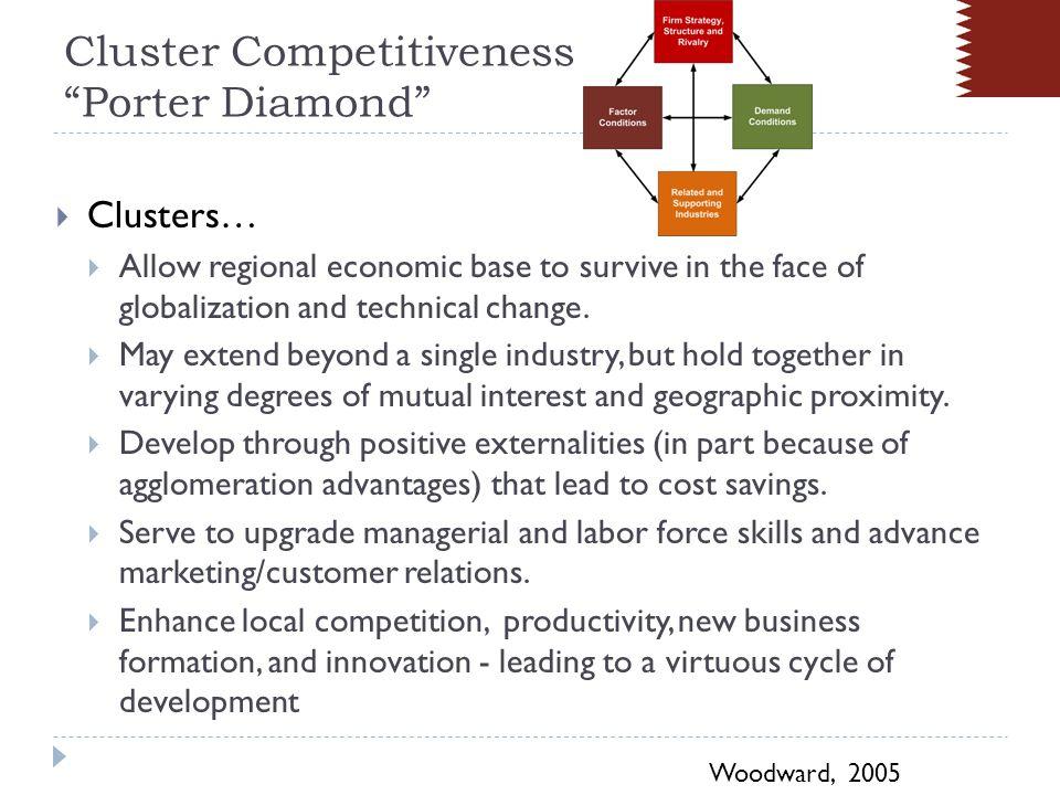 Clusters Dynamics and Economic Transitions Qatar education Factor QatarSaudi ArabiaEcuador ActualNormdActualNormdActualNormd Human Development Index, 20050.887.690.816.290.774.76 Gross Secondary Enrollment rate, 2007103.478.8294.216.7467.543.06 Prof.