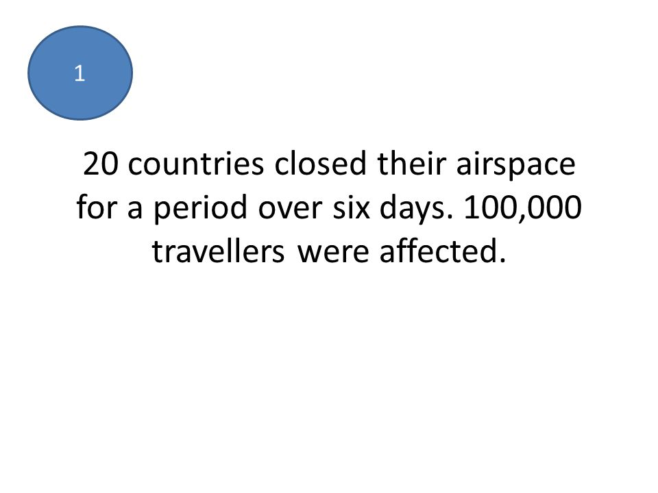 20 countries closed their airspace for a period over six days. 100,000 travellers were affected. 1