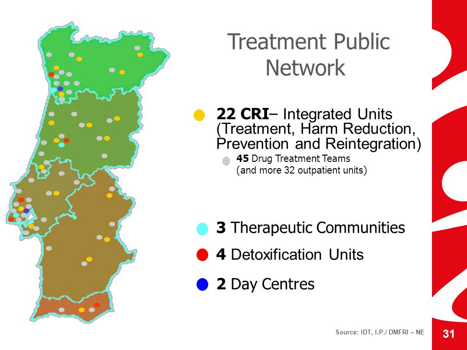 Treatment Public Network 22 CRI– Integrated Units (Treatment, Harm Reduction, Prevention and Reintegration) 45 Drug Treatment Teams ( and more 32 outpatient units ) 3 Therapeutic Communities 4 Detoxification Units 2 Day Centres Source: IDT, I.P./ DMFRI – NE 31