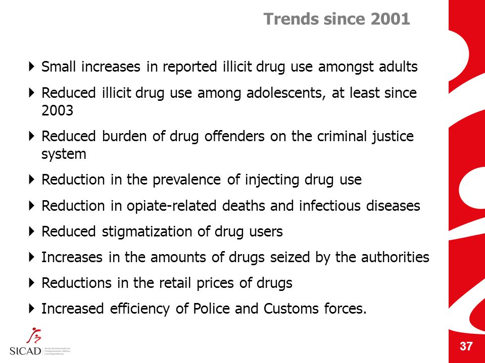 Small increases in reported illicit drug use amongst adults Reduced illicit drug use among adolescents, at least since 2003 Reduced burden of drug offenders on the criminal justice system Reduction in the prevalence of injecting drug use Reduction in opiate-related deaths and infectious diseases Reduced stigmatization of drug users Increases in the amounts of drugs seized by the authorities Reductions in the retail prices of drugs Increased efficiency of Police and Customs forces.
