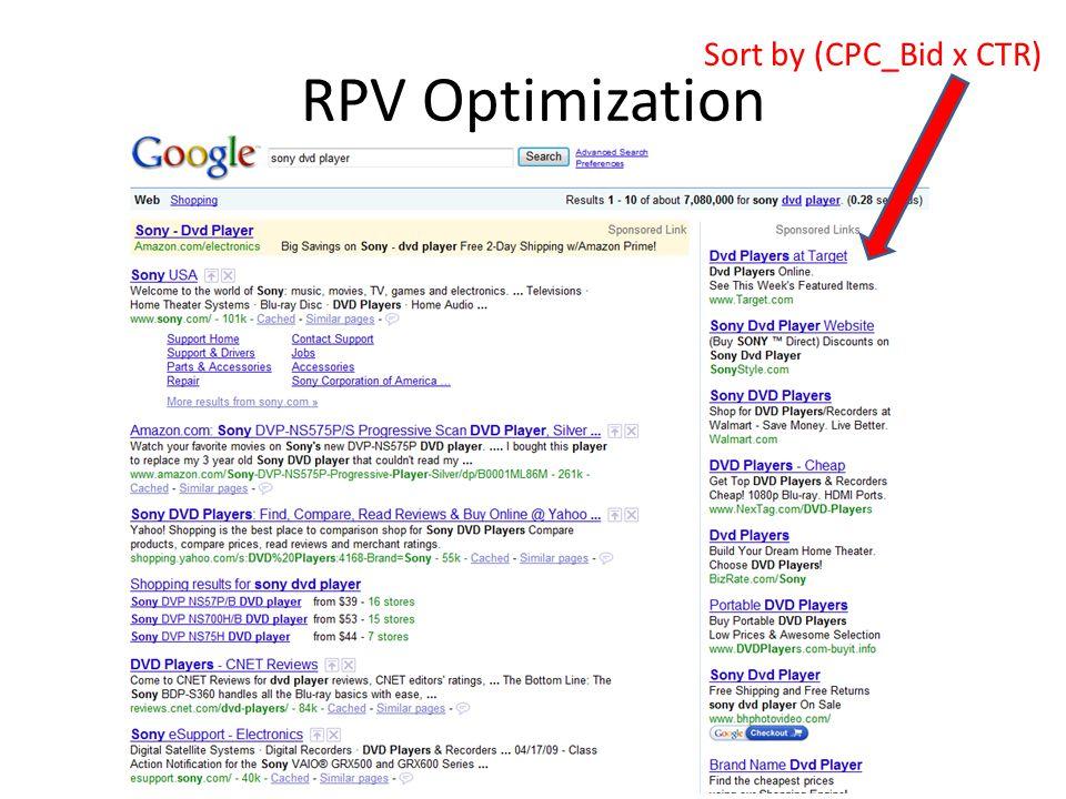 RPV Optimization Sort by (CPC_Bid x CTR)