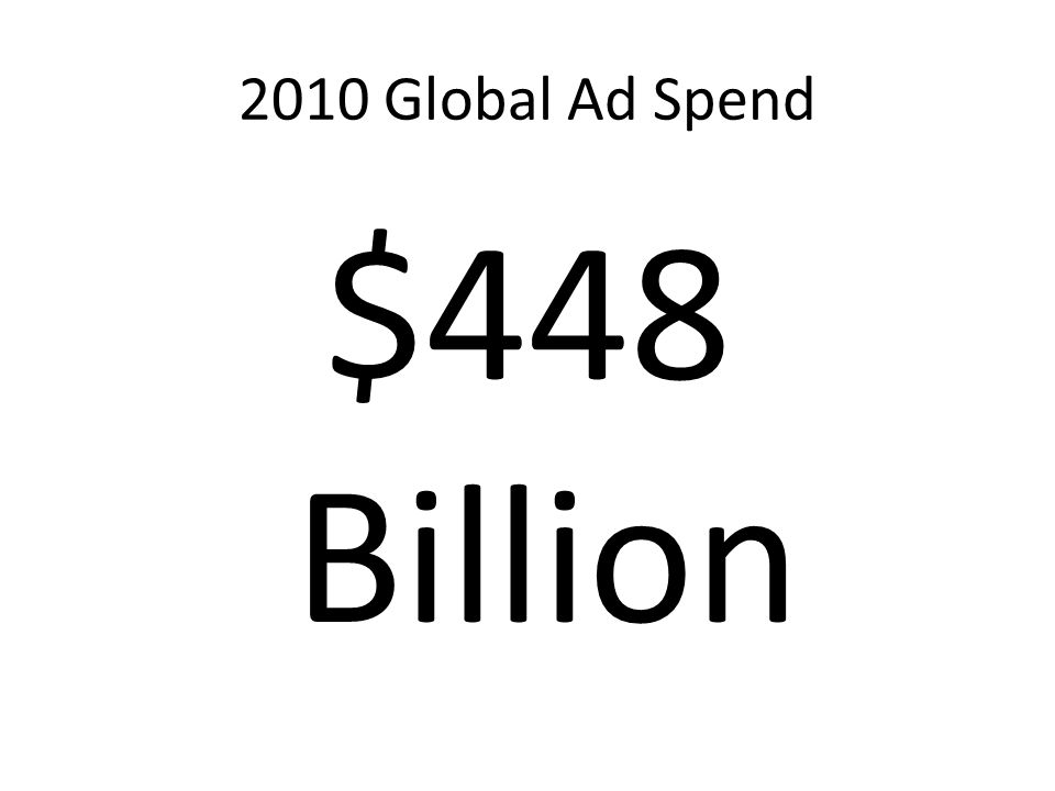 2010 Global Ad Spend $448 Billion