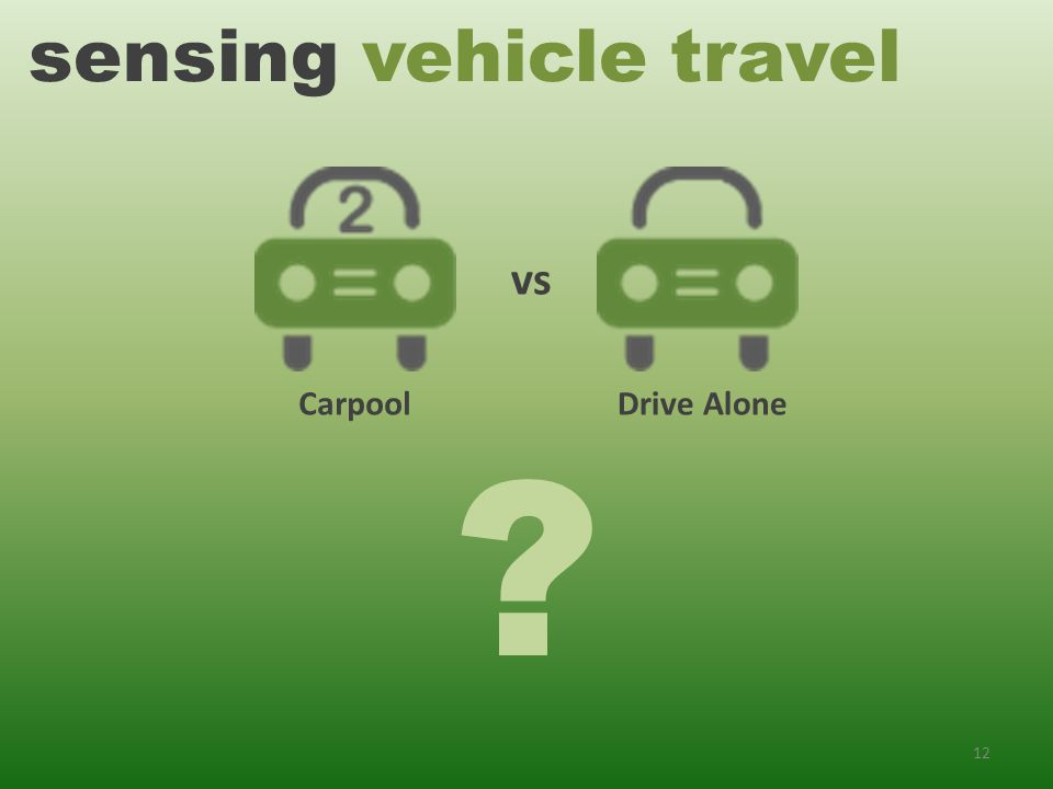 12 sensing vehicle travel TrainCarpoolBus CarpoolDrive Alone vs
