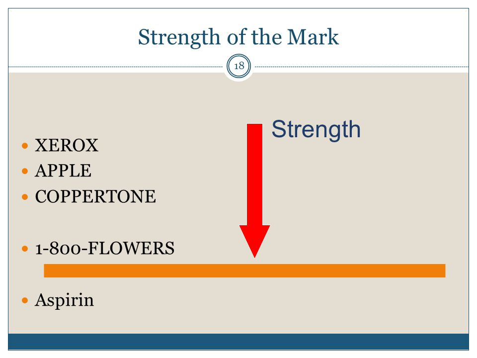 Strength of the Mark 18 XEROX APPLE COPPERTONE FLOWERS Aspirin Strength