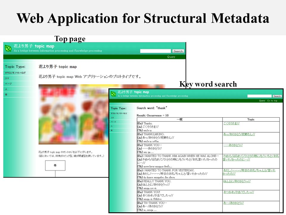 Web Application for Structural Metadata Top page Key word search