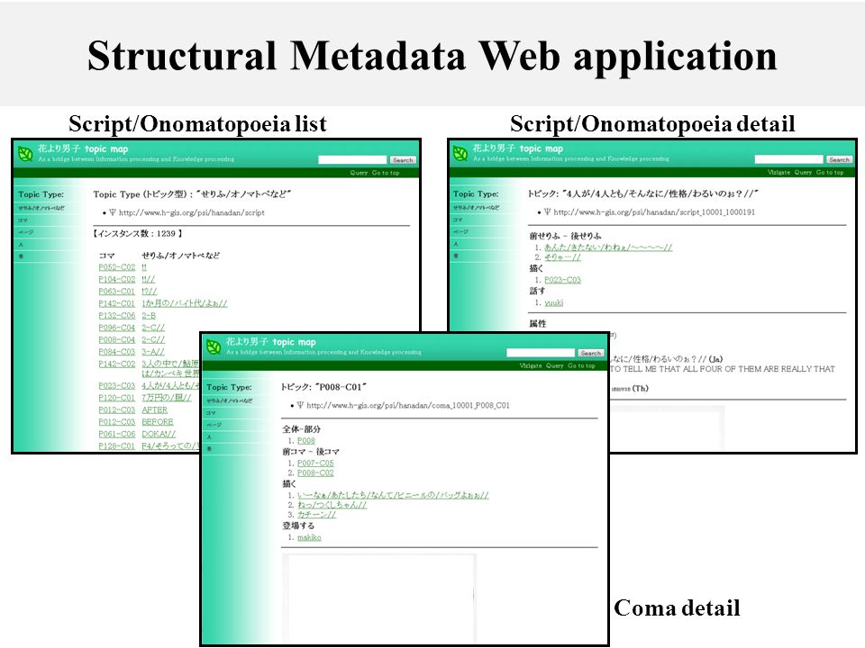Structural Metadata Web application Script/Onomatopoeia listScript/Onomatopoeia detail Coma detail