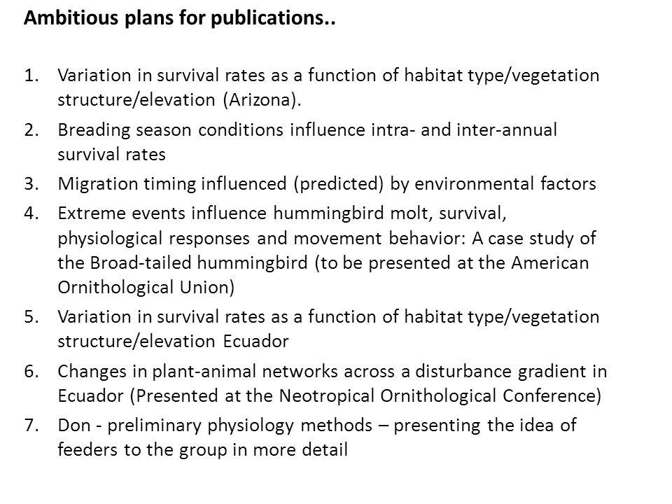 Ambitious plans for publications..