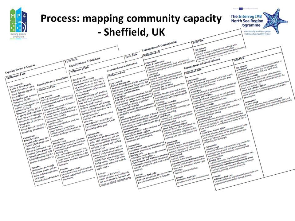 Process: mapping community capacity - Sheffield, UK