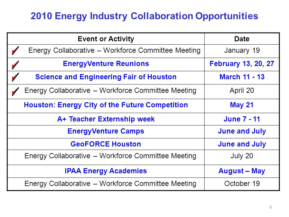 6 2010 Energy Industry Collaboration Opportunities Event or ActivityDate Energy Collaborative – Workforce Committee MeetingJanuary 19 EnergyVenture ReunionsFebruary 13, 20, 27 Science and Engineering Fair of HoustonMarch 11 - 13 Energy Collaborative – Workforce Committee MeetingApril 20 Houston: Energy City of the Future CompetitionMay 21 A+ Teacher Externship weekJune 7 - 11 EnergyVenture CampsJune and July GeoFORCE HoustonJune and July Energy Collaborative – Workforce Committee MeetingJuly 20 IPAA Energy AcademiesAugust – May Energy Collaborative – Workforce Committee MeetingOctober 19