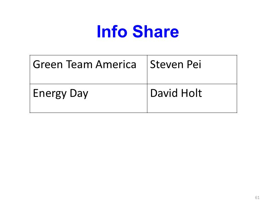 Info Share Green Team AmericaSteven Pei Energy DayDavid Holt 61