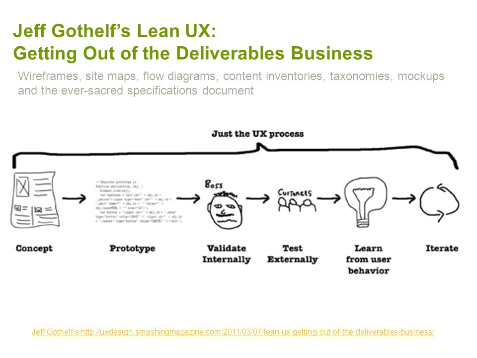 Jeff Gothelfs Lean UX: Getting Out of the Deliverables Business Jeff Gothelfs http://uxdesign.smashingmagazine.com/2011/03/07/lean-ux-getting-out-of-t