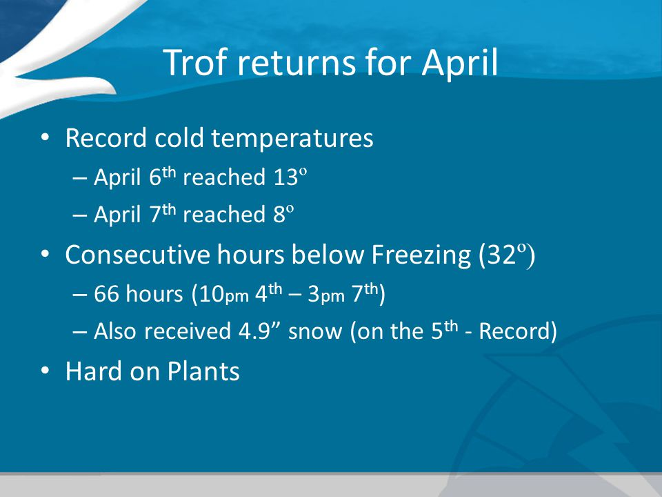 Trof returns for April Record cold temperatures – April 6 th reached 13 º – April 7 th reached 8 º Consecutive hours below Freezing (32 º) – 66 hours (10 pm 4 th – 3 pm 7 th ) – Also received 4.9 snow (on the 5 th - Record) Hard on Plants
