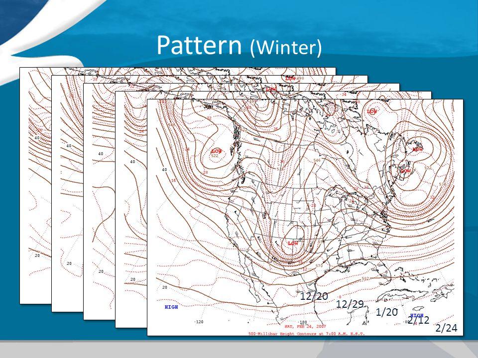 Pattern (Winter) 12/20 12/29 1/20 2/12 2/24