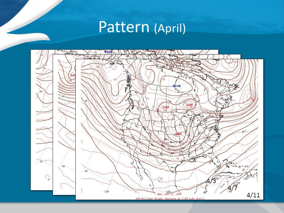 Pattern (April) 4/3 4/7 4/11