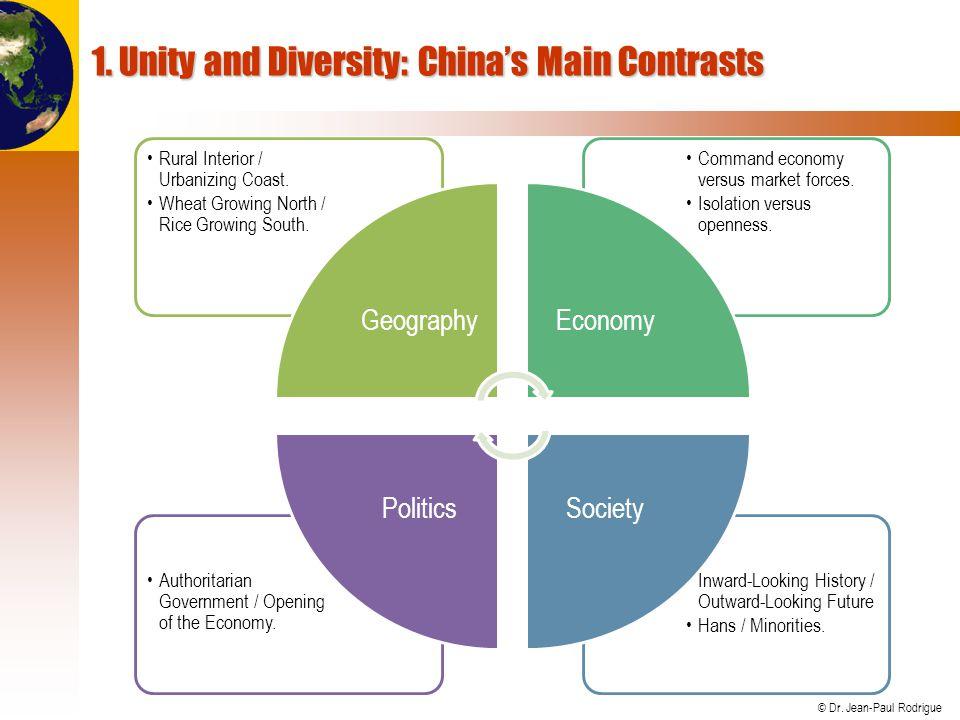 © Dr. Jean-Paul Rodrigue 1. Unity and Diversity: Chinas Main Contrasts Inward-Looking History / Outward-Looking Future Hans / Minorities. Authoritaria