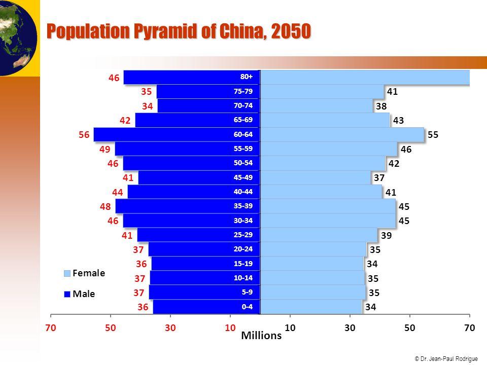© Dr. Jean-Paul Rodrigue Population Pyramid of China, 2050