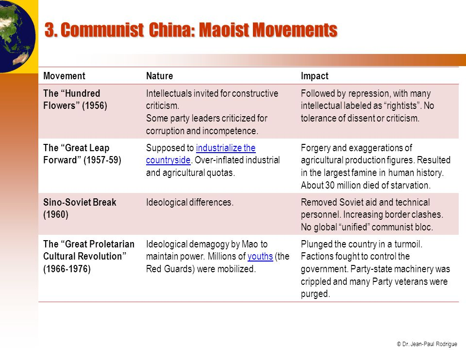 © Dr. Jean-Paul Rodrigue 3. Communist China: Maoist Movements MovementNatureImpact The Hundred Flowers (1956) Intellectuals invited for constructive c