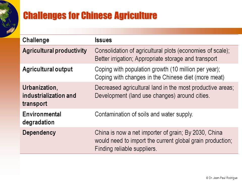 © Dr. Jean-Paul Rodrigue Challenges for Chinese Agriculture ChallengeIssues Agricultural productivity Consolidation of agricultural plots (economies o