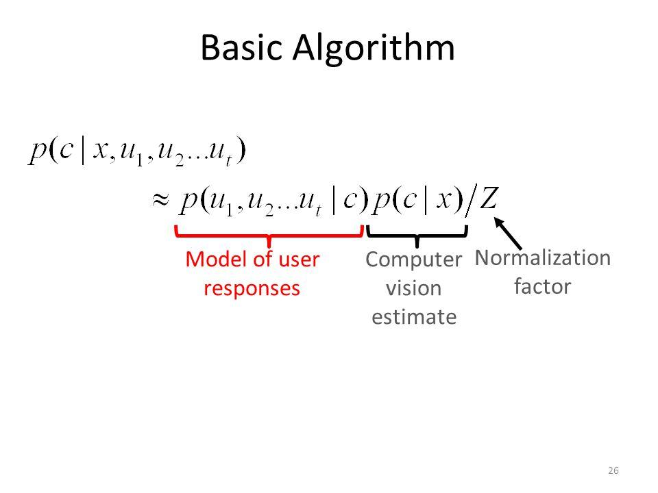 Basic Algorithm Model of user responses Computer vision estimate Normalization factor 26