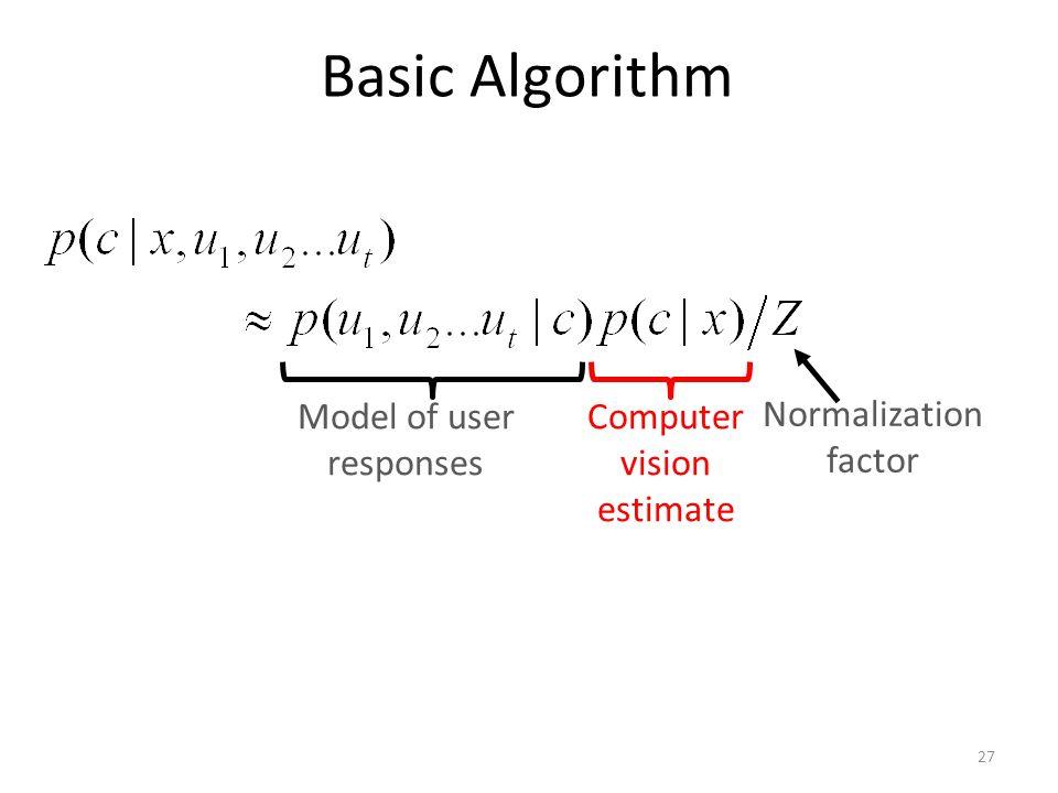 Basic Algorithm Model of user responses Computer vision estimate Normalization factor 27