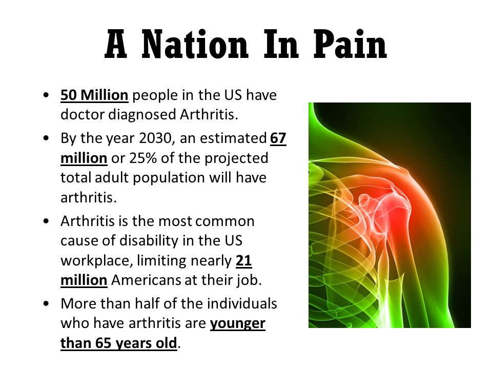 50 Million people in the US have doctor diagnosed Arthritis.