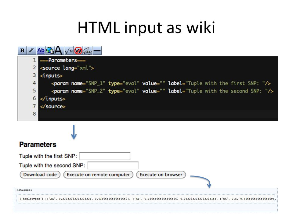 HTML input as wiki