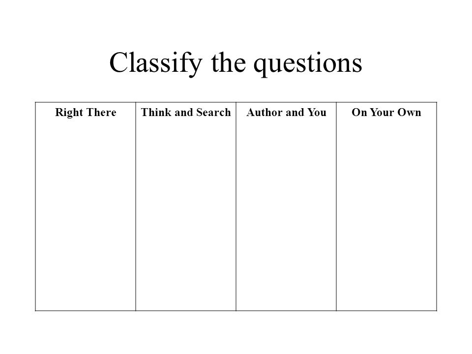 Classify the questions Right ThereThink and SearchAuthor and YouOn Your Own