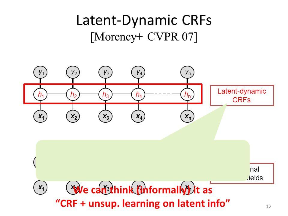 Latent-Dynamic CRFs [Morency+ CVPR 07] x1x1 x2x2 x3x3 x4x4 xnxn h1h1 h2h2 h3h3 h4h4 hnhn y1y1 y2y2 y3y3 y4y4 ynyn x1x1 x2x2 x3x3 x4x4 xnxn y1y1 y2y2 y3y3 y4y4 ynyn Latent-dynamic CRFs Conditional random fields We can think (informally) it as CRF + unsup.