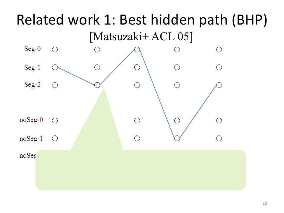 Related work 1: Best hidden path (BHP) [Matsuzaki+ ACL 05] Seg-0 Seg-1 Seg-2 noSeg-0 noSeg-1 noSeg-2 These are her flowers.