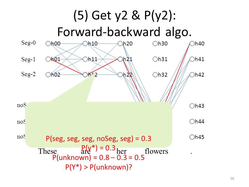 (5) Get y2 & P(y2): Forward-backward algo.