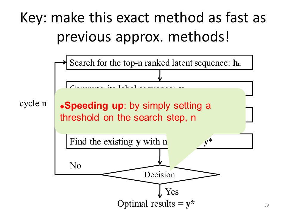 Key: make this exact method as fast as previous approx.