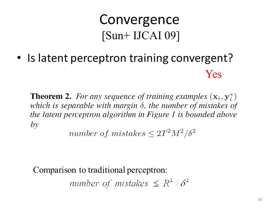 Convergence [Sun+ IJCAI 09] Is latent perceptron training convergent.