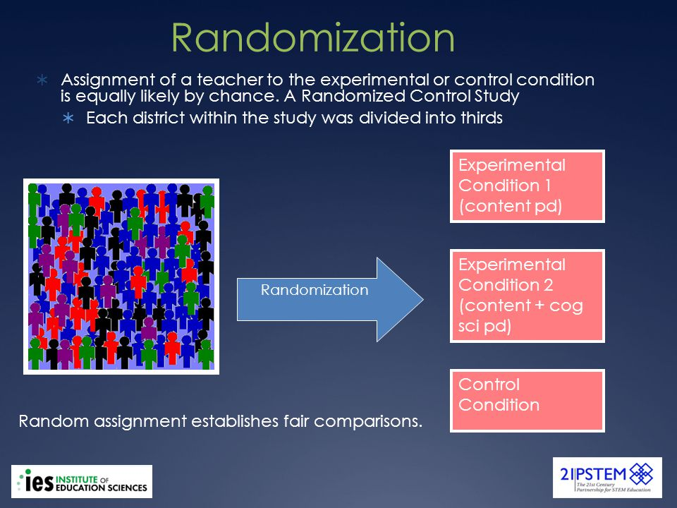 Randomization Assignment of a teacher to the experimental or control condition is equally likely by chance.
