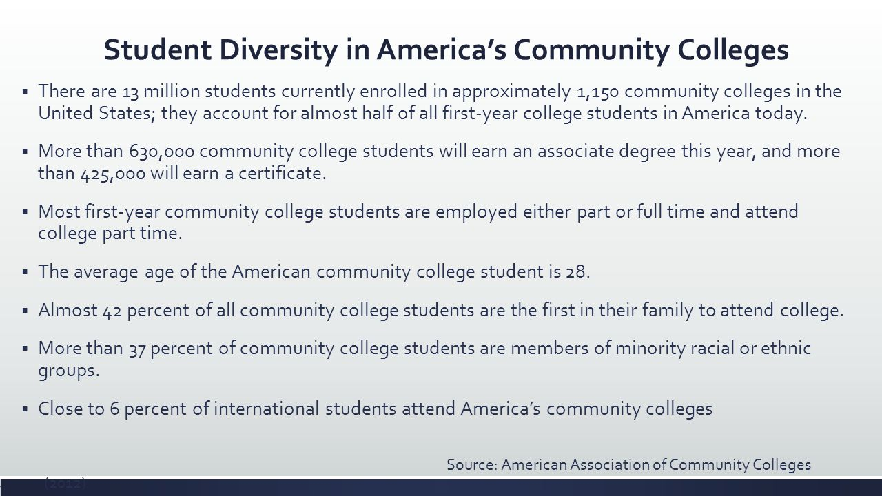 Student Diversity in Americas Community Colleges There are 13 million students currently enrolled in approximately 1,150 community colleges in the Uni