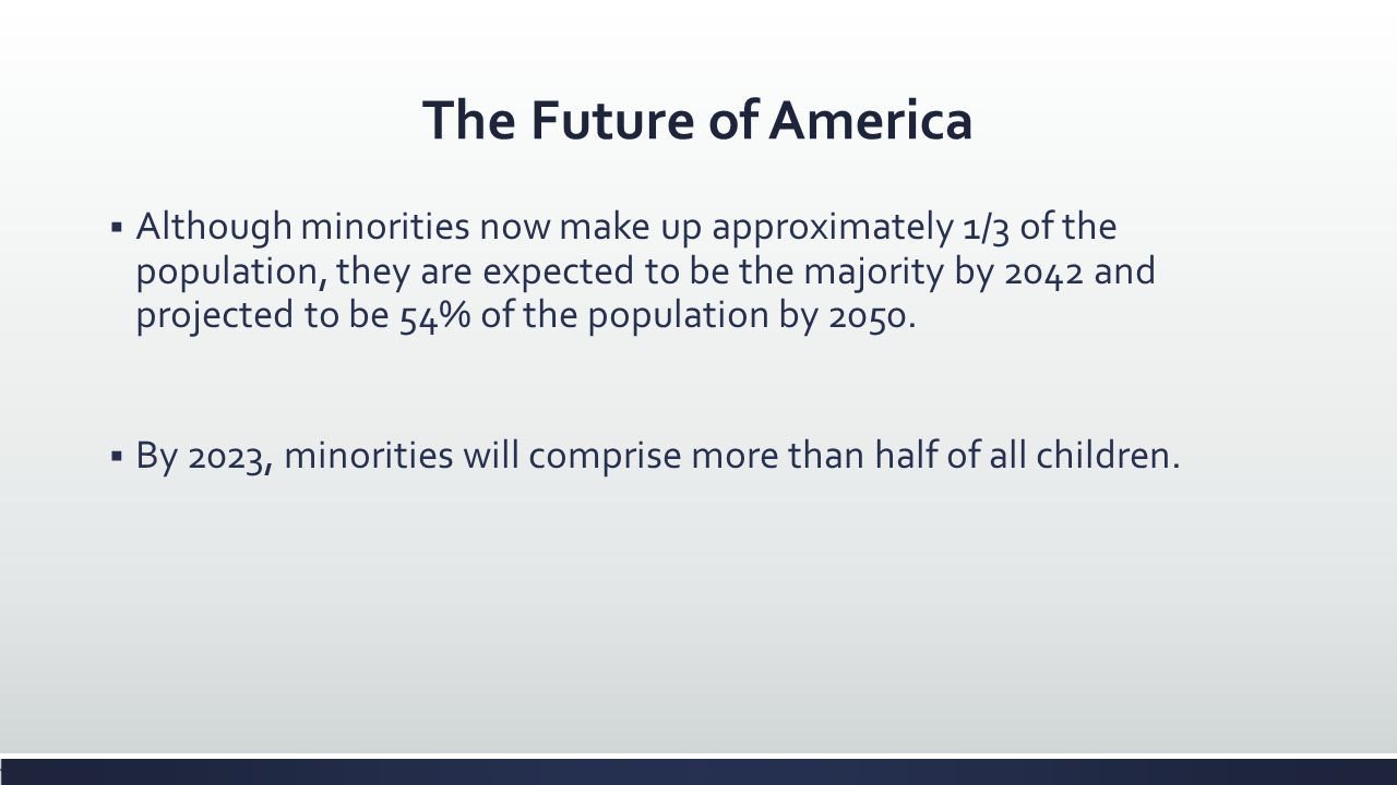 The Future of America Although minorities now make up approximately 1/3 of the population, they are expected to be the majority by 2042 and projected