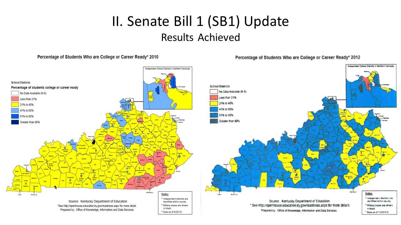 II. Senate Bill 1 (SB1) Update Results Achieved