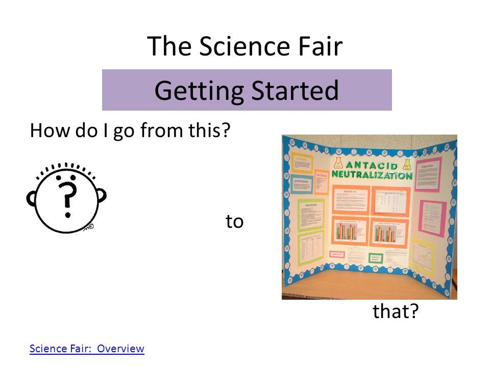 Science Fair 1.Title Page 2. Topics Brainstorm 3.
