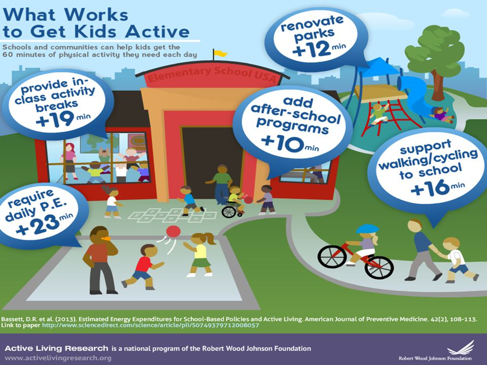 Classroom Activity Breaks Cost Programs Energizers! (Northeast Foundation for Children, Inc.) Take 10 Plus 5 Fitness Activity Works Brain Gym - Simple
