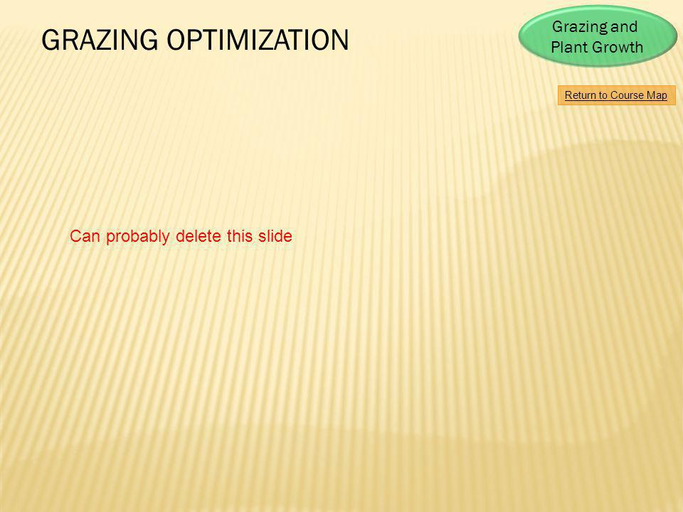 GRAZING OPTIMIZATION Return to Course Map Grazing and Plant Growth Can probably delete this slide