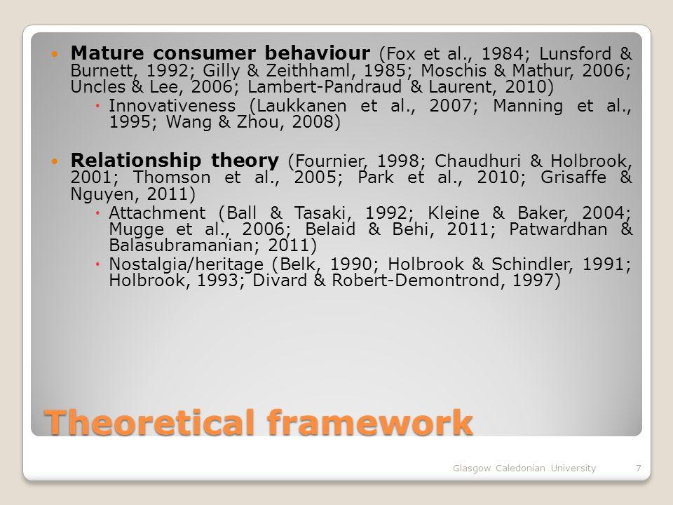 Theoretical framework Mature consumer behaviour (Fox et al., 1984; Lunsford & Burnett, 1992; Gilly & Zeithhaml, 1985; Moschis & Mathur, 2006; Uncles &