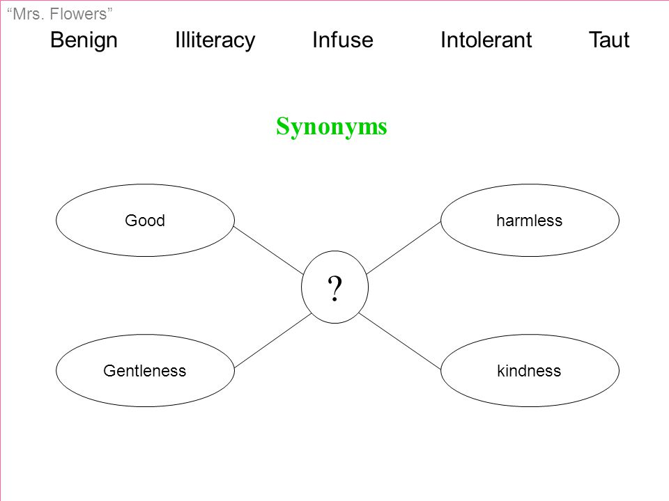 Benign Illiteracy Infuse Intolerant Taut Mrs. Flowers ? kindness harmlessGood Gentleness Synonyms