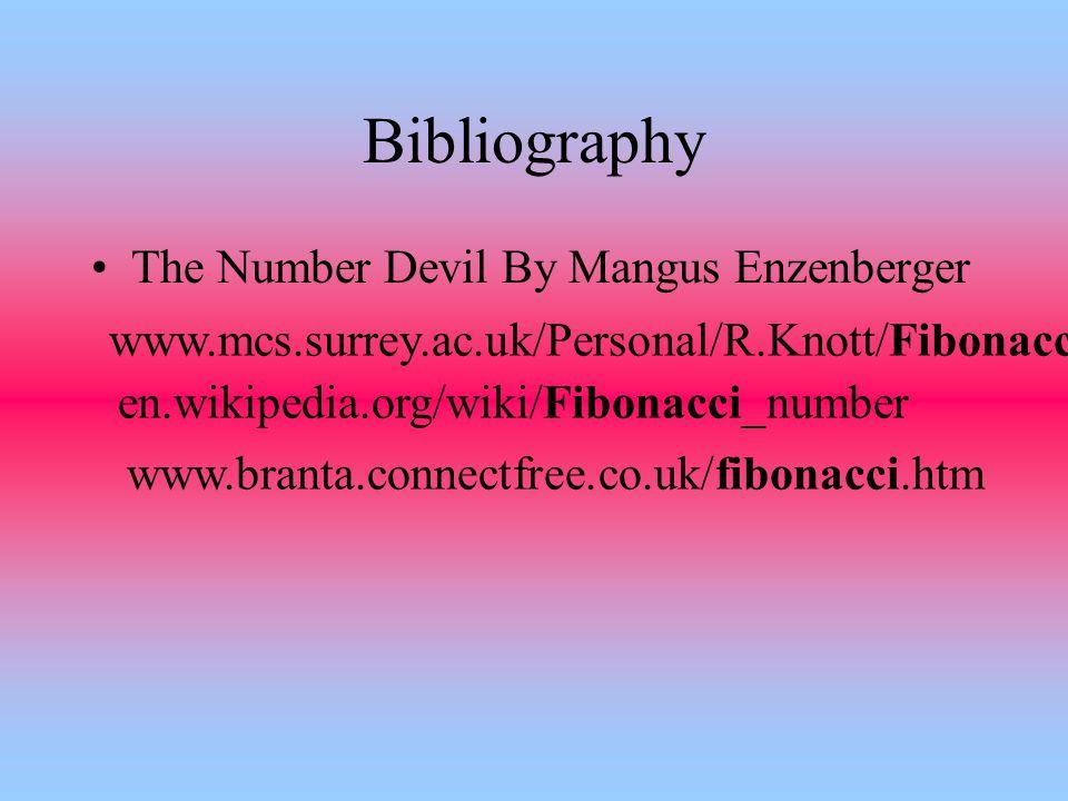 Bibliography The Number Devil By Mangus Enzenberger www.mcs.surrey.ac.uk/Personal/R.Knott/Fibonacci/ en.wikipedia.org/wiki/Fibonacci_number www.branta