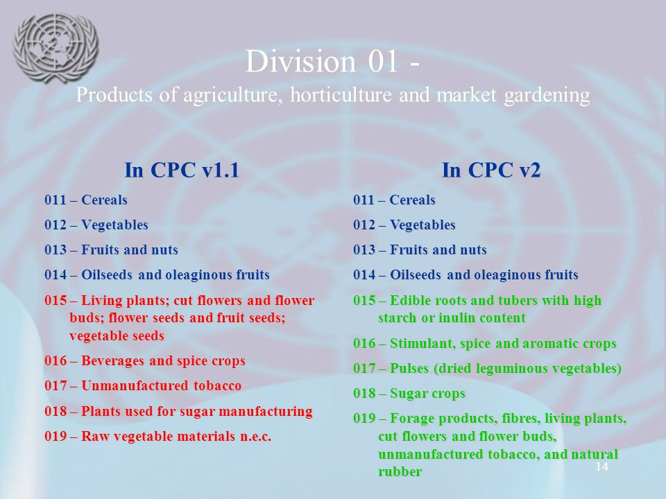 14 Division 01 - Products of agriculture, horticulture and market gardening In CPC v1.1 011 – Cereals 012 – Vegetables 013 – Fruits and nuts 014 – Oilseeds and oleaginous fruits 015 – Living plants; cut flowers and flower buds; flower seeds and fruit seeds; vegetable seeds 016 – Beverages and spice crops 017 – Unmanufactured tobacco 018 – Plants used for sugar manufacturing 019 – Raw vegetable materials n.e.c.