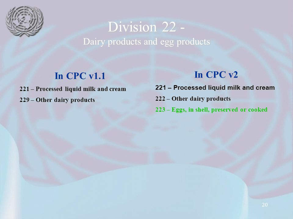 20 Division 22 - Dairy products and egg products In CPC v1.1 221 – Processed liquid milk and cream 229 – Other dairy products In CPC v2 221 – Processed liquid milk and cream 222 – Other dairy products 223 – Eggs, in shell, preserved or cooked