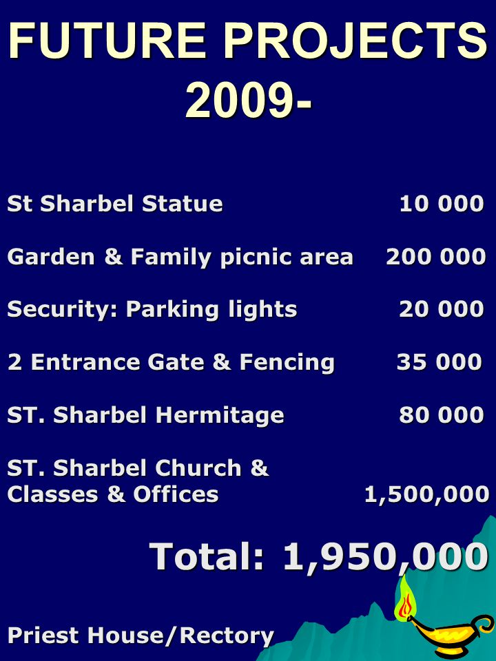 FUTURE PROJECTS 2009- St Sharbel Statue 10 000 Garden & Family picnic area 200 000 Security: Parking lights 20 000 2 Entrance Gate & Fencing 35 000 ST.